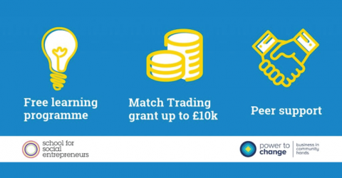 Community Business Trade Up Programme 2019 in UK (Grant up to £10,000)