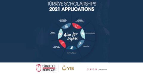 Turkish Government Scholarships 2021 (Full Scholarship)