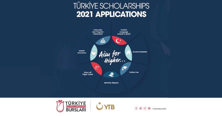Turkish Government Scholarships 2021