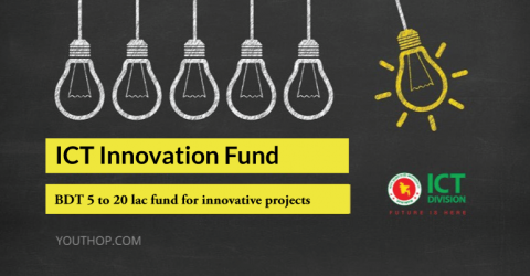 Call for projects : ICT Innovation Fund