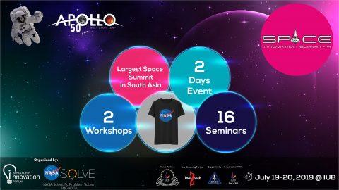 Space Innovation Summit-2019