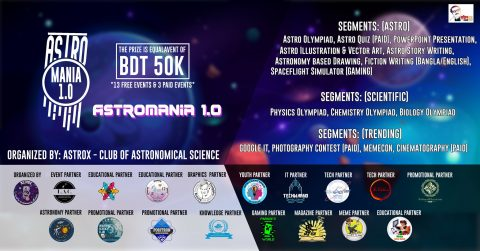 Astrox-Club of Astronomical Science presents AstroMania 1.0